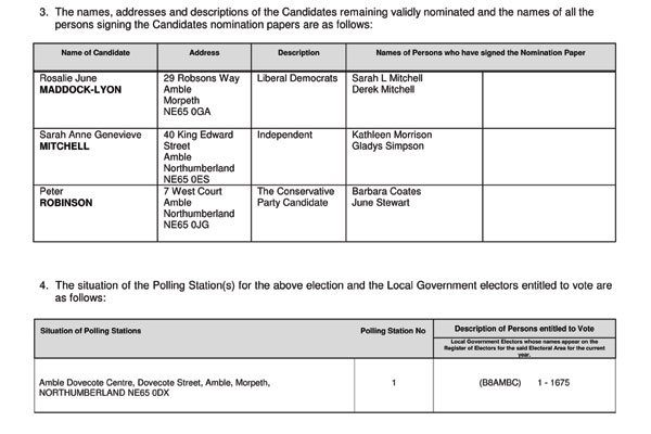 Town Council Elections Feb 2014
